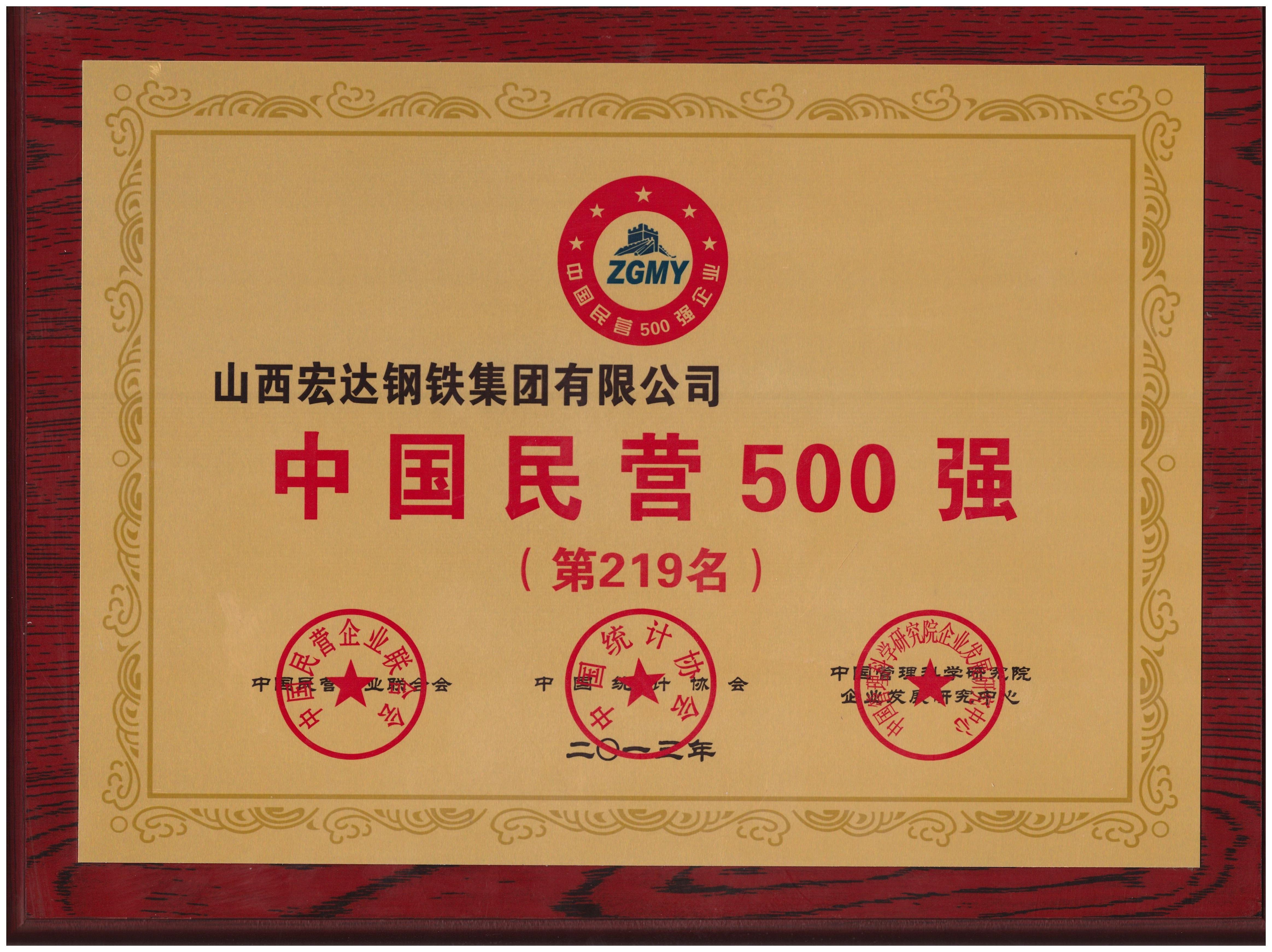 中国民营500强